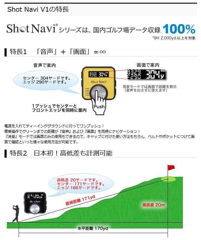 shotnavi