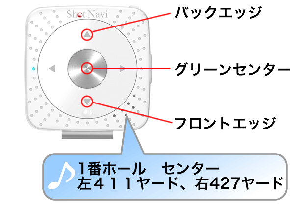 ショットナビV2 特徴